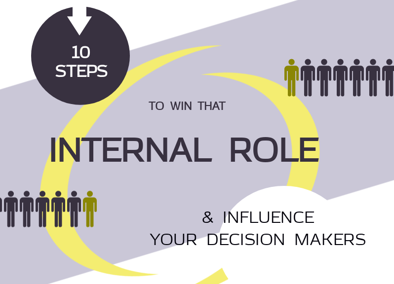 10 Steps to win an internal role